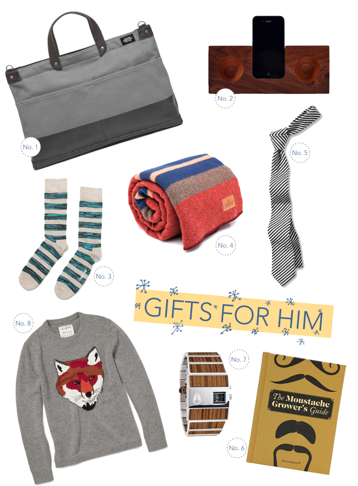 Gifts for Him. | {love+cupcakes} Blog